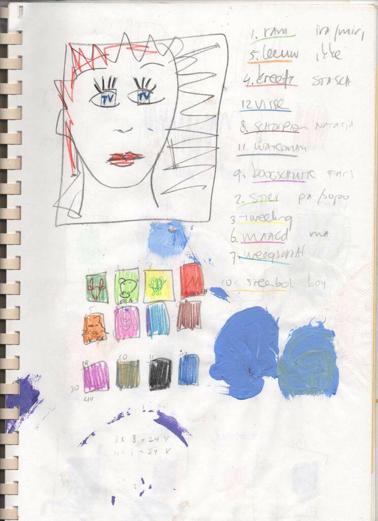 Kim Engelen, Zodiac Drawings Sketchbook, Page 7, Eyes watching TV, 1998